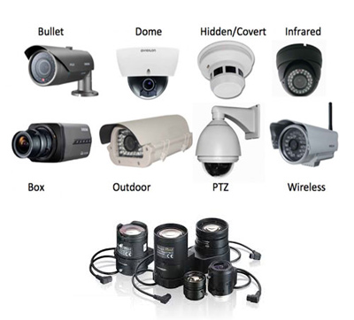 what is CCTV 2